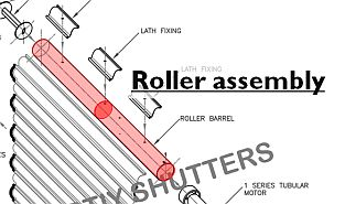 Detail of a roller assembly